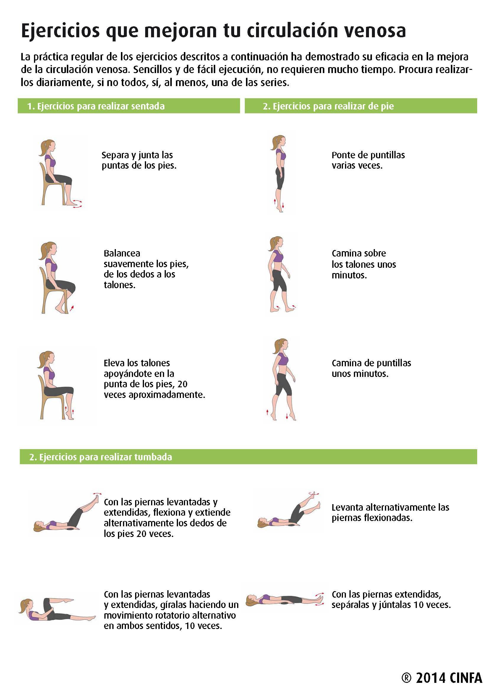 Ficha ejercicios IVC