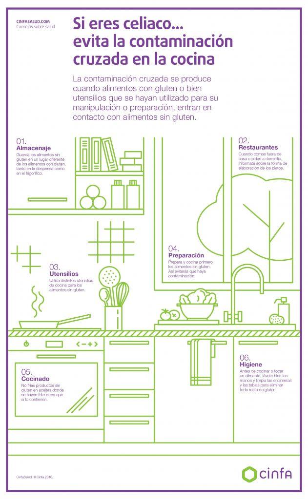 ¿Cómo prevenir la contaminación cruzada en los celíacos?